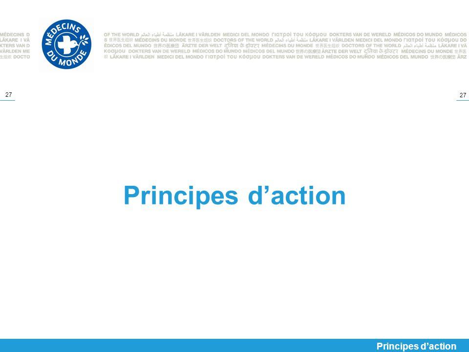 Principes d'action Principes d'action