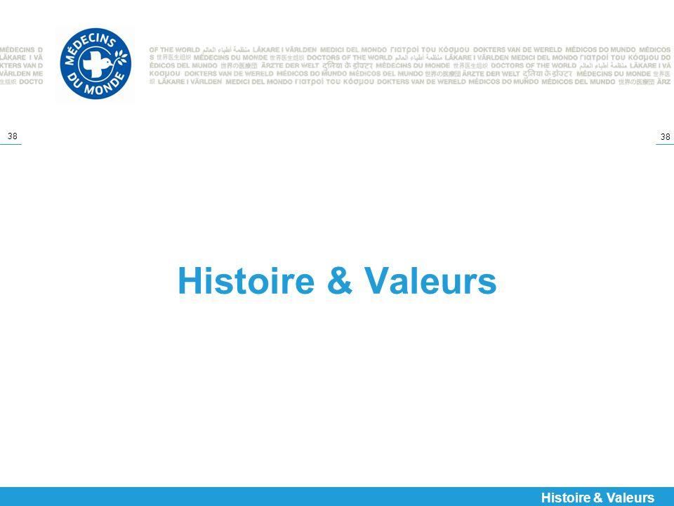 Histoire & Valeurs Histoire & Valeurs