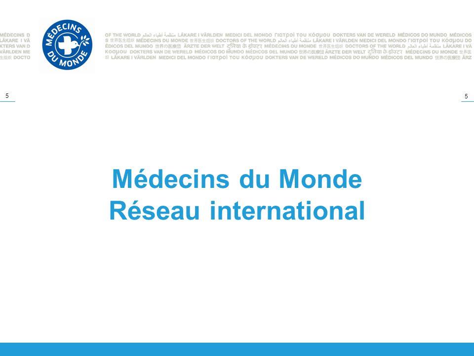 Médecins du Monde Réseau international