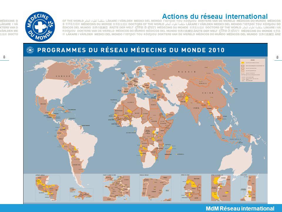 Actions du réseau international