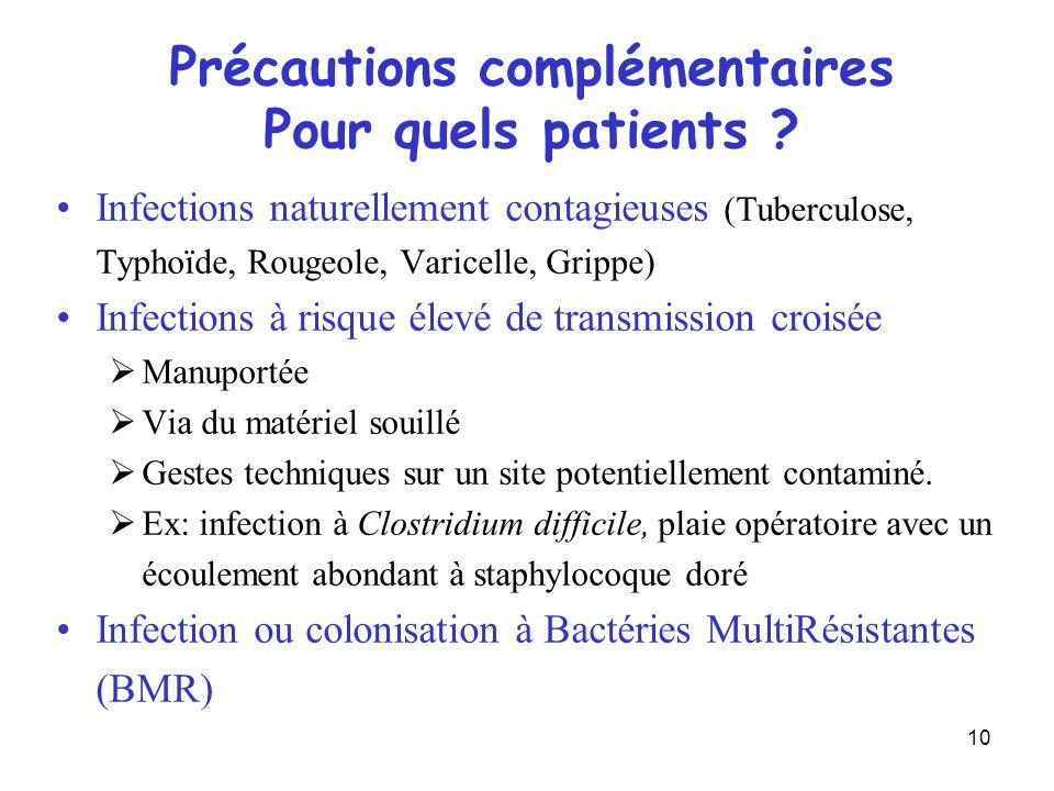 Précautions complémentaires Pour quels patients