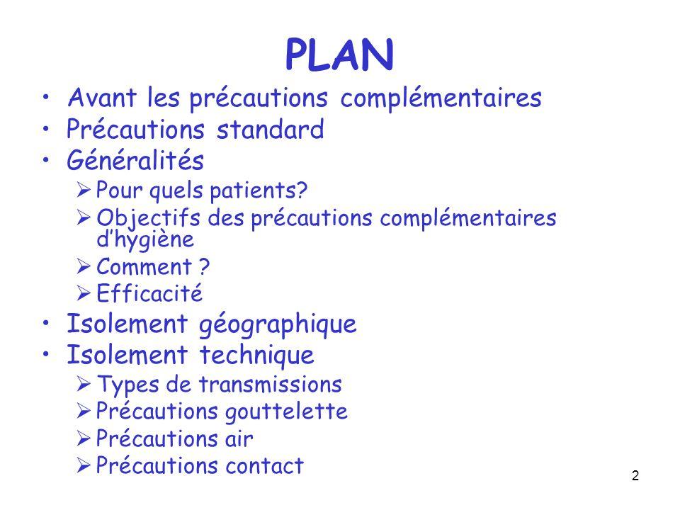 PLAN Avant les précautions complémentaires Précautions standard