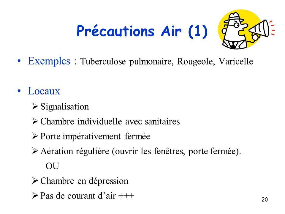 Précautions Air (1) Exemples : Tuberculose pulmonaire, Rougeole, Varicelle. Locaux. Signalisation.