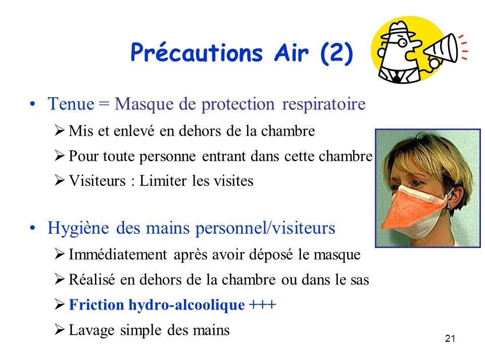 Précautions Air (2) Tenue = Masque de protection respiratoire