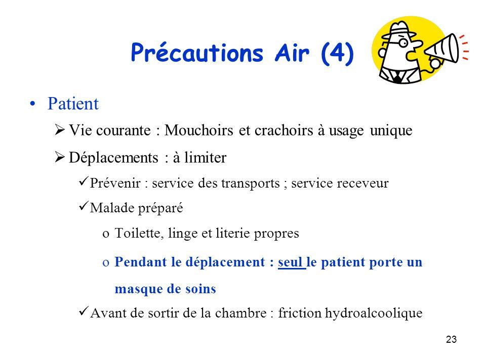 Précautions Air (4) Patient