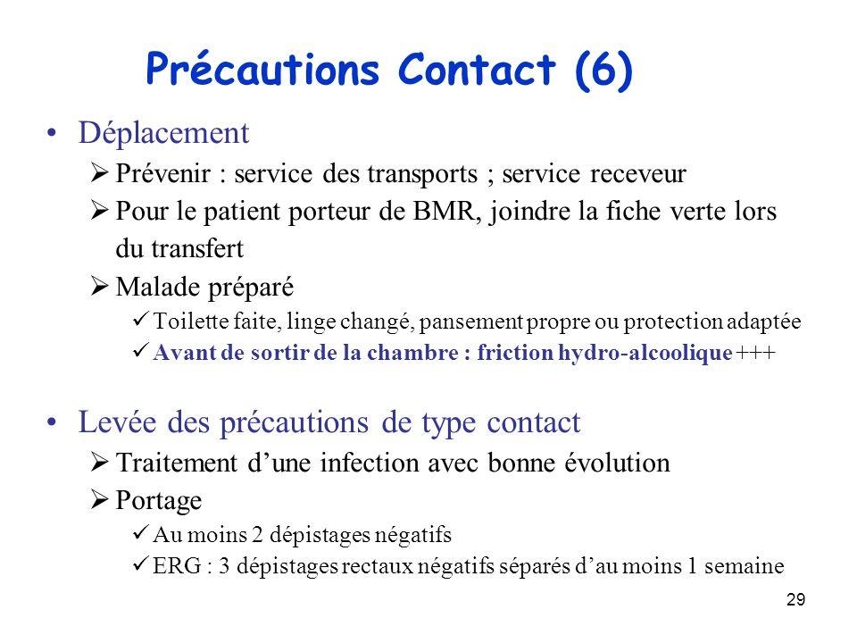 Précautions Contact (6)