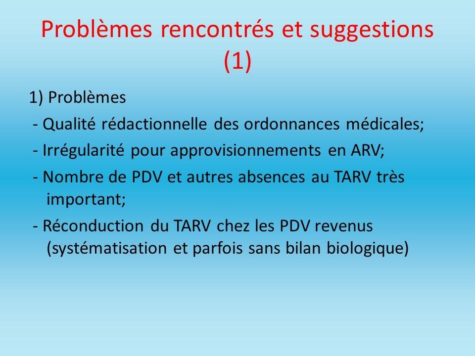 Problèmes rencontrés et suggestions (1)