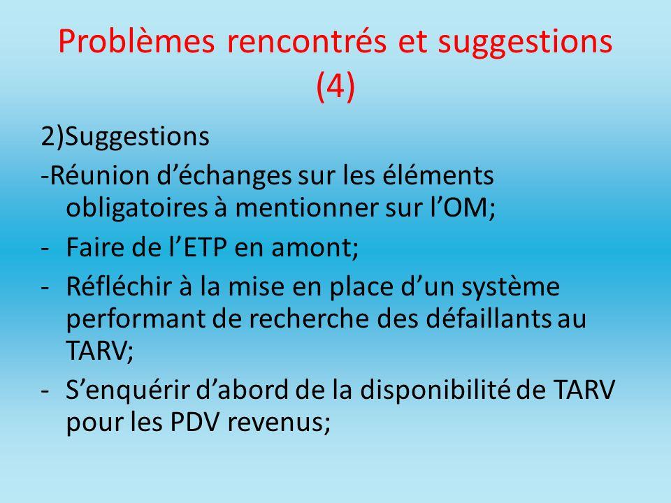Problèmes rencontrés et suggestions (4)