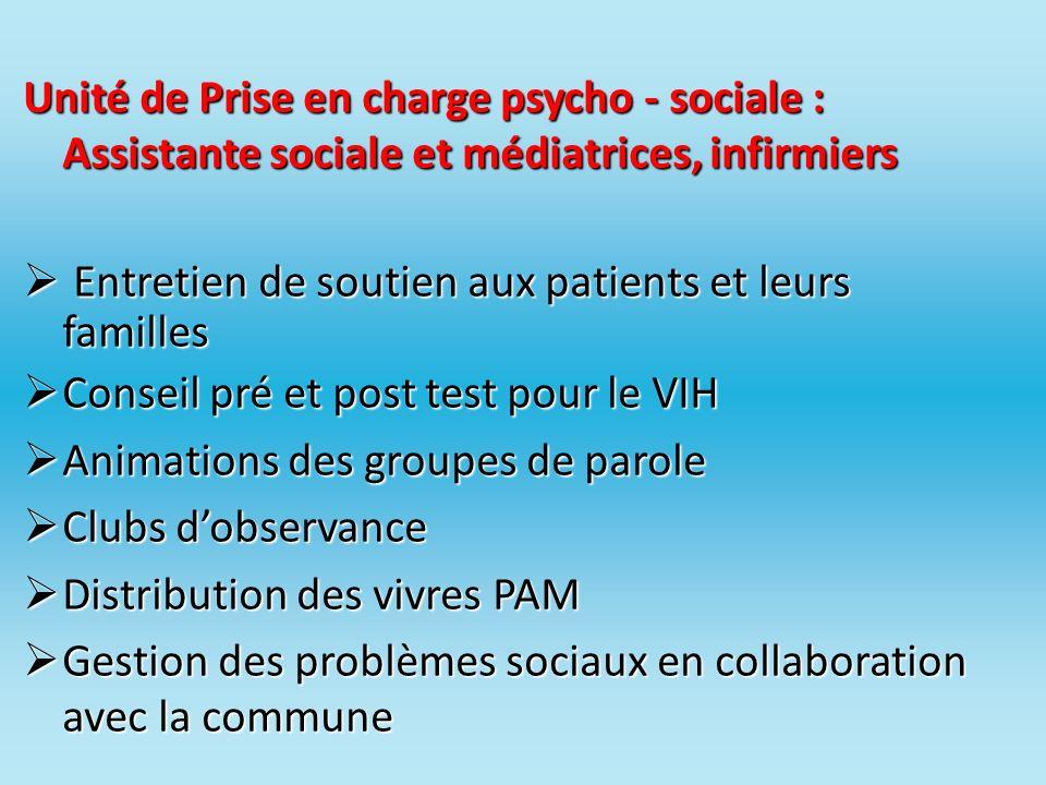 Unité de Prise en charge psycho - sociale : Assistante sociale et médiatrices, infirmiers