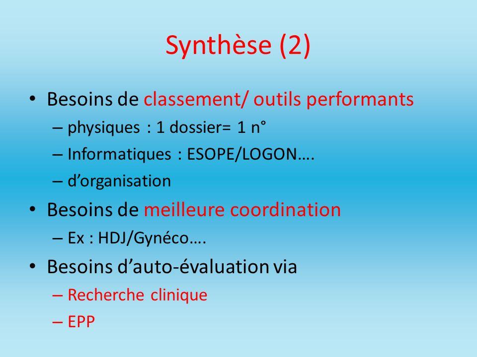Synthèse (2) Besoins de classement/ outils performants