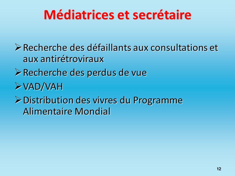 Médiatrices et secrétaire