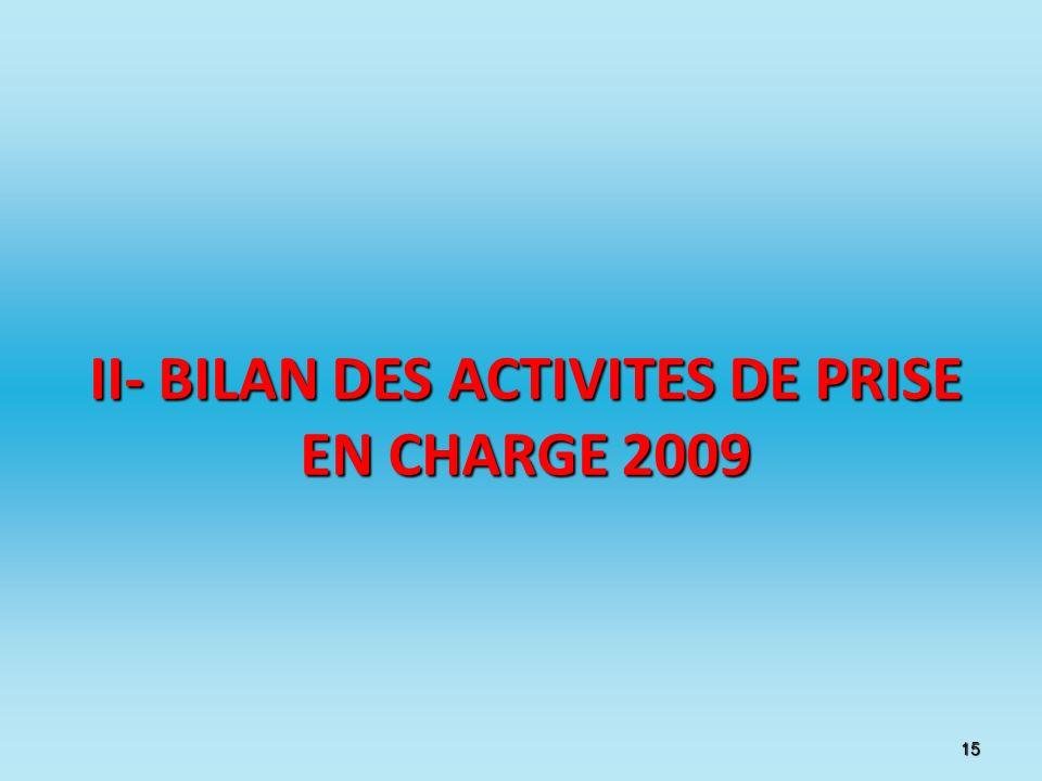 II- BILAN DES ACTIVITES DE PRISE EN CHARGE 2009