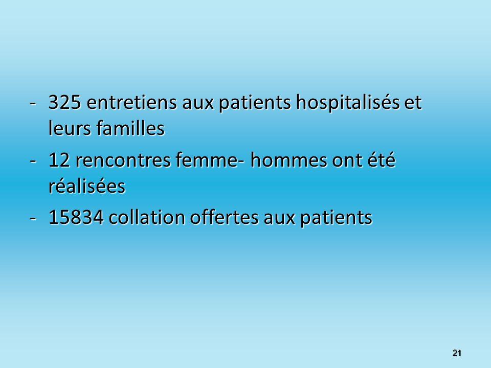 325 entretiens aux patients hospitalisés et leurs familles