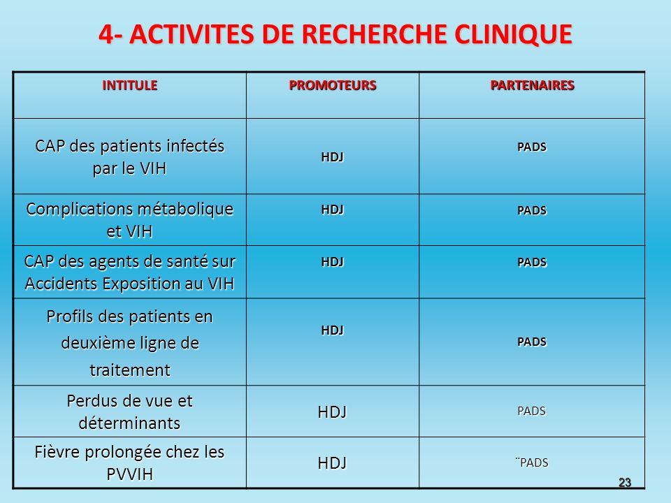 4- ACTIVITES DE RECHERCHE CLINIQUE