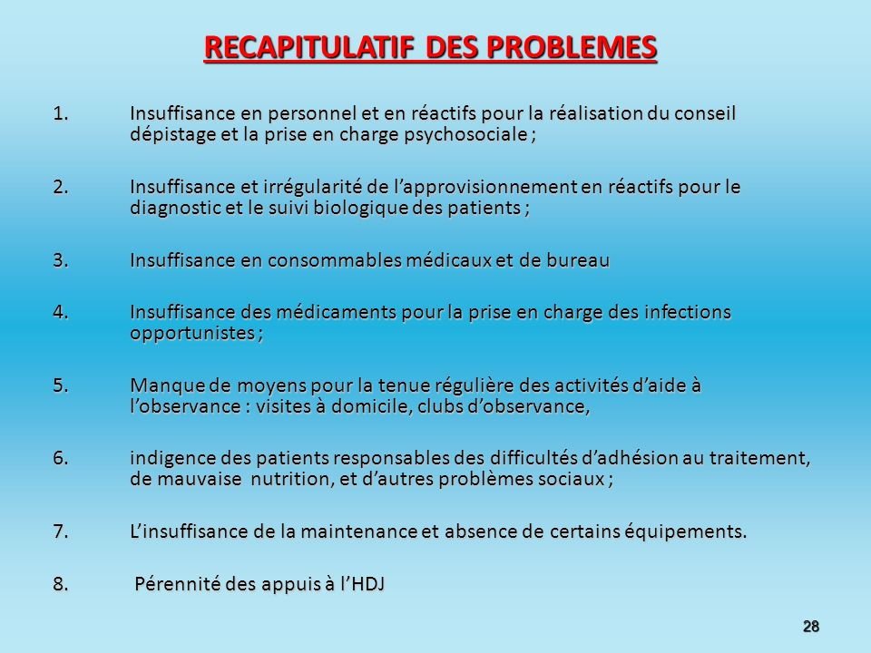 RECAPITULATIF DES PROBLEMES