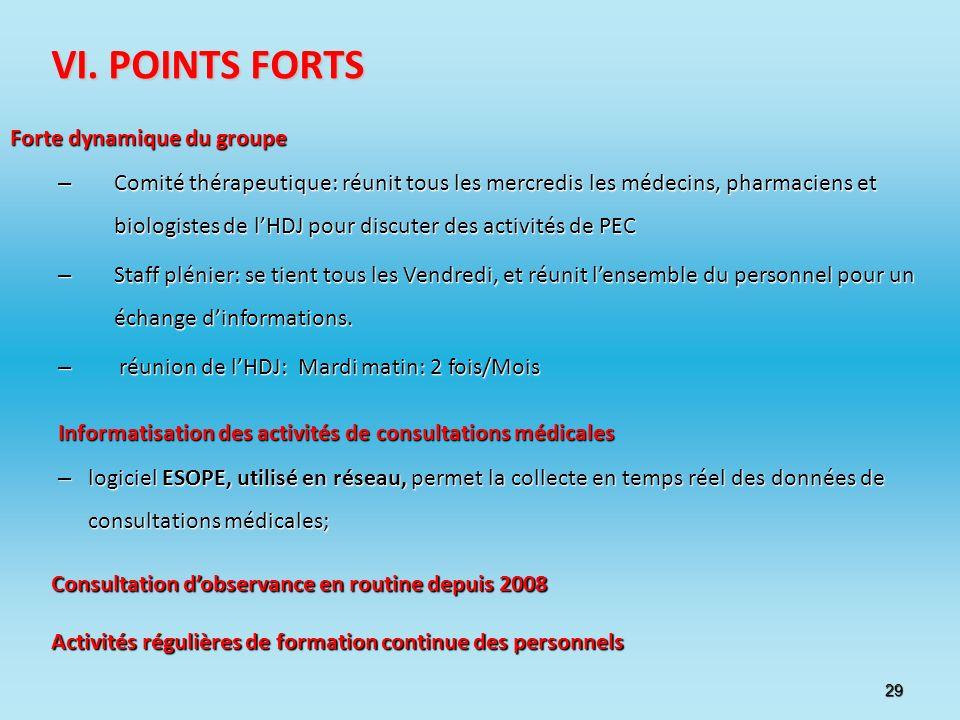 VI. POINTS FORTS Forte dynamique du groupe