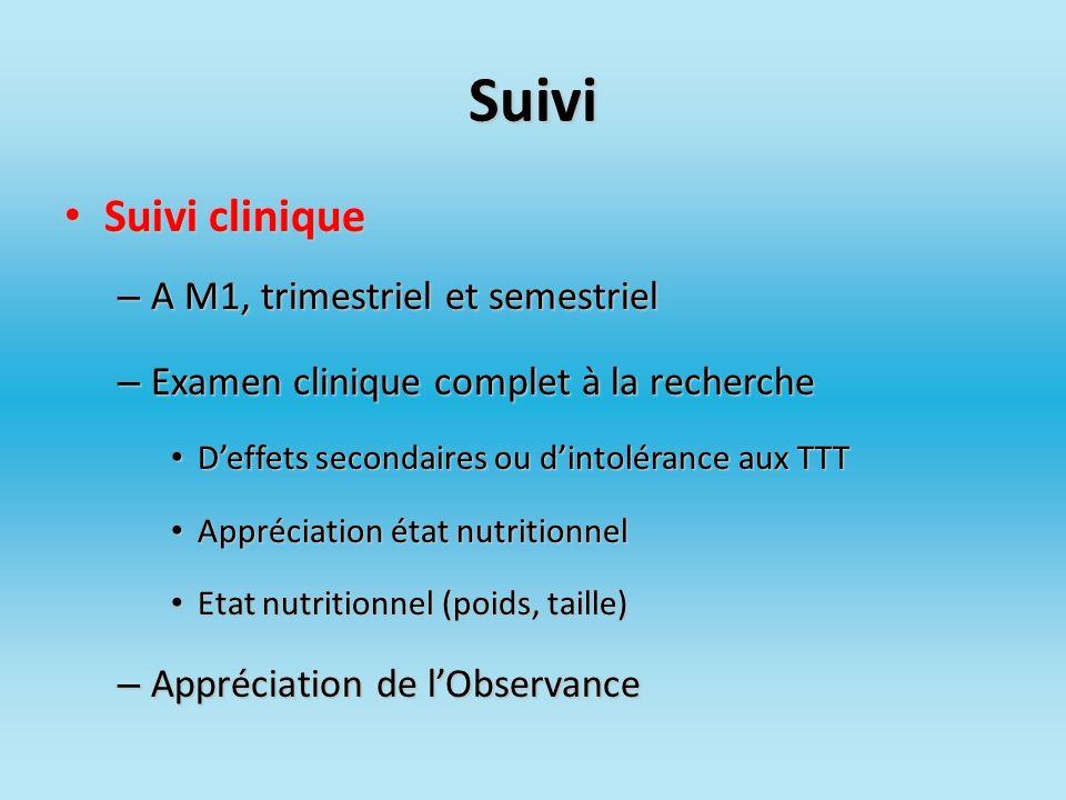 Suivi Suivi clinique A M1, trimestriel et semestriel