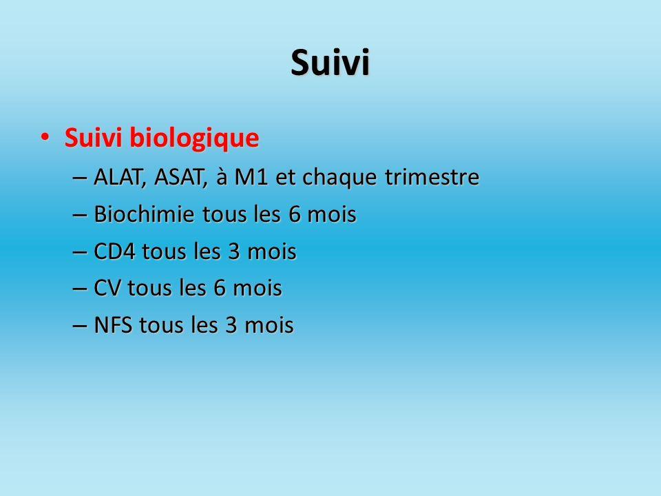 Suivi Suivi biologique ALAT, ASAT, à M1 et chaque trimestre