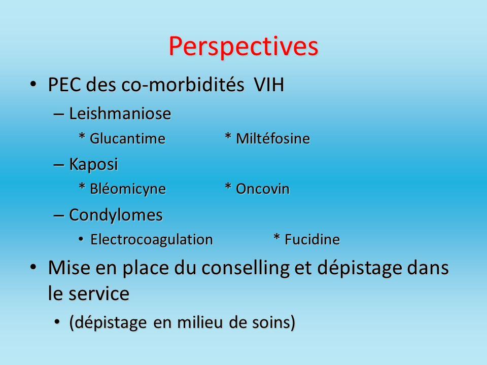 Perspectives PEC des co-morbidités VIH