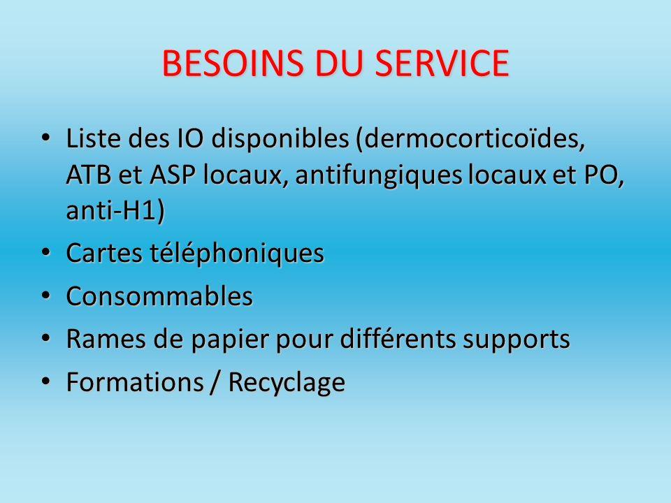 BESOINS DU SERVICE Liste des IO disponibles (dermocorticoïdes, ATB et ASP locaux, antifungiques locaux et PO, anti-H1)