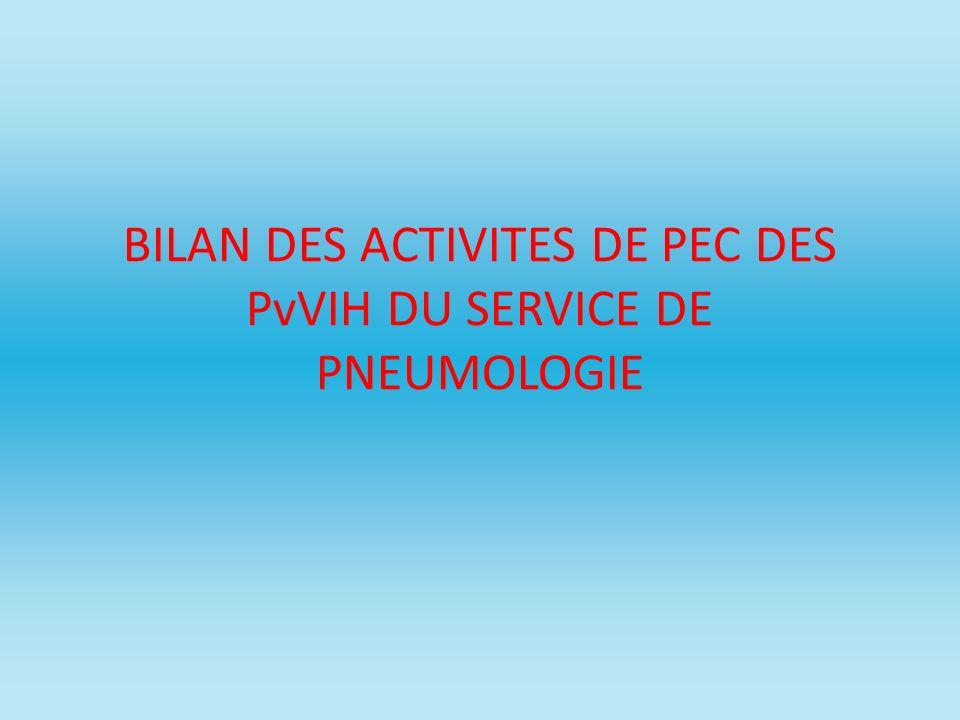BILAN DES ACTIVITES DE PEC DES PvVIH DU SERVICE DE PNEUMOLOGIE