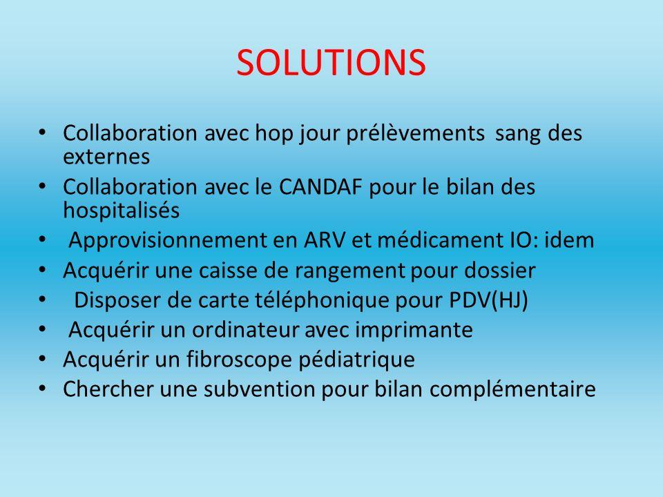SOLUTIONS Collaboration avec hop jour prélèvements sang des externes