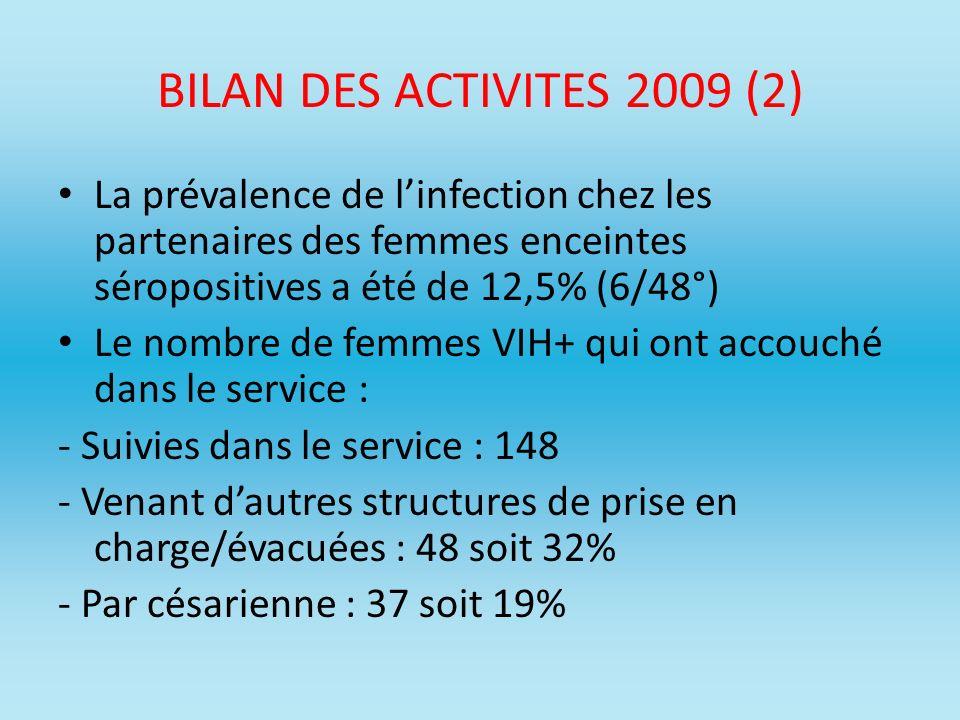 BILAN DES ACTIVITES 2009 (2) La prévalence de l'infection chez les partenaires des femmes enceintes séropositives a été de 12,5% (6/48°)