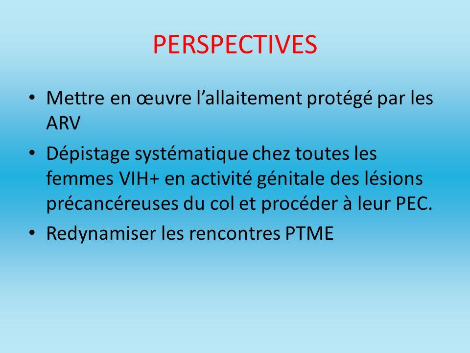 PERSPECTIVES Mettre en œuvre l'allaitement protégé par les ARV