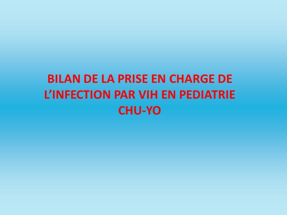 BILAN DE LA PRISE EN CHARGE DE L'INFECTION PAR VIH EN PEDIATRIE CHU-YO