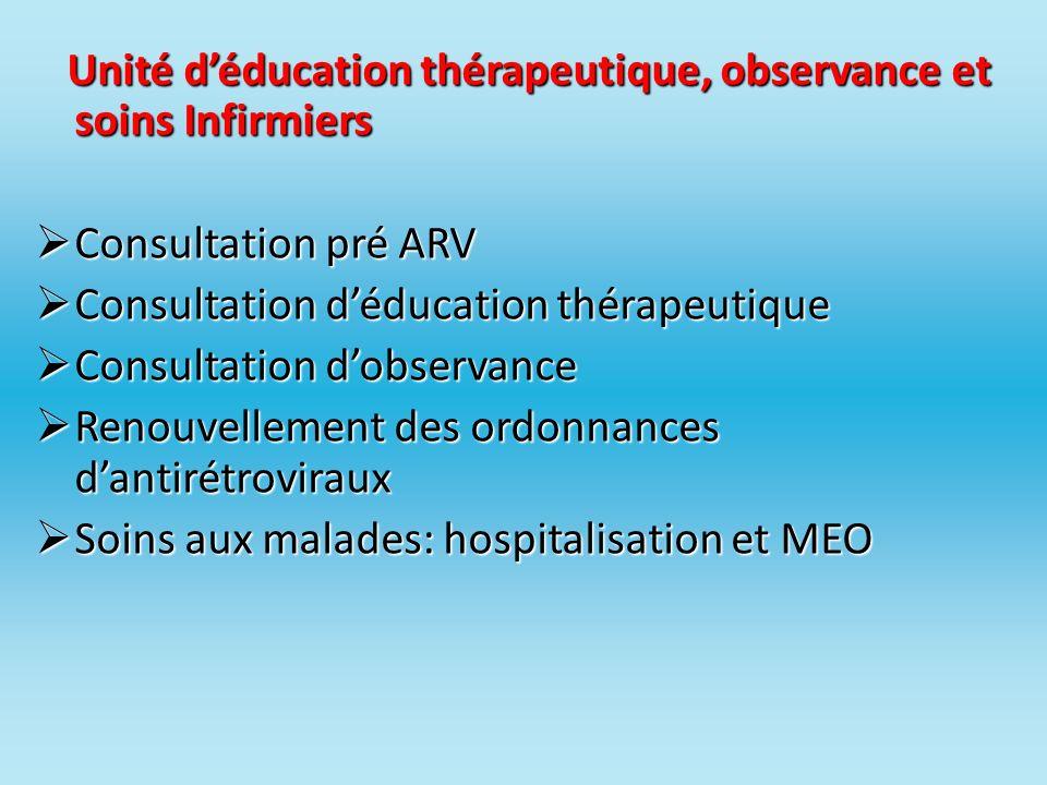 Unité d'éducation thérapeutique, observance et soins Infirmiers