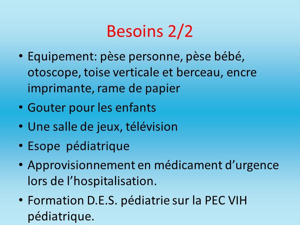 Besoins 2/2 Equipement: pèse personne, pèse bébé, otoscope, toise verticale et berceau, encre imprimante, rame de papier.