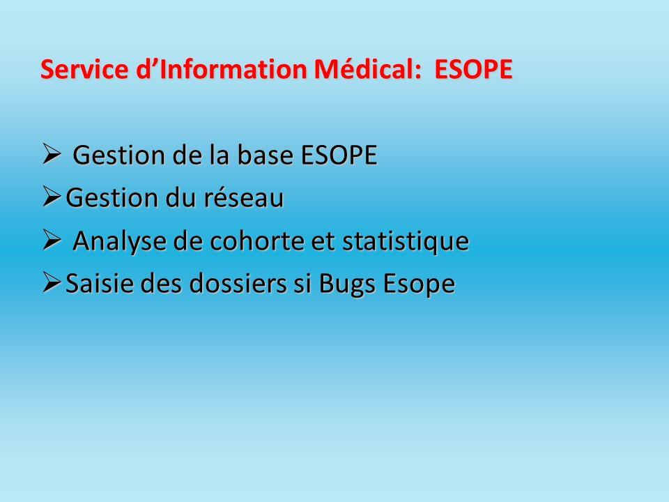 Service d'Information Médical: ESOPE