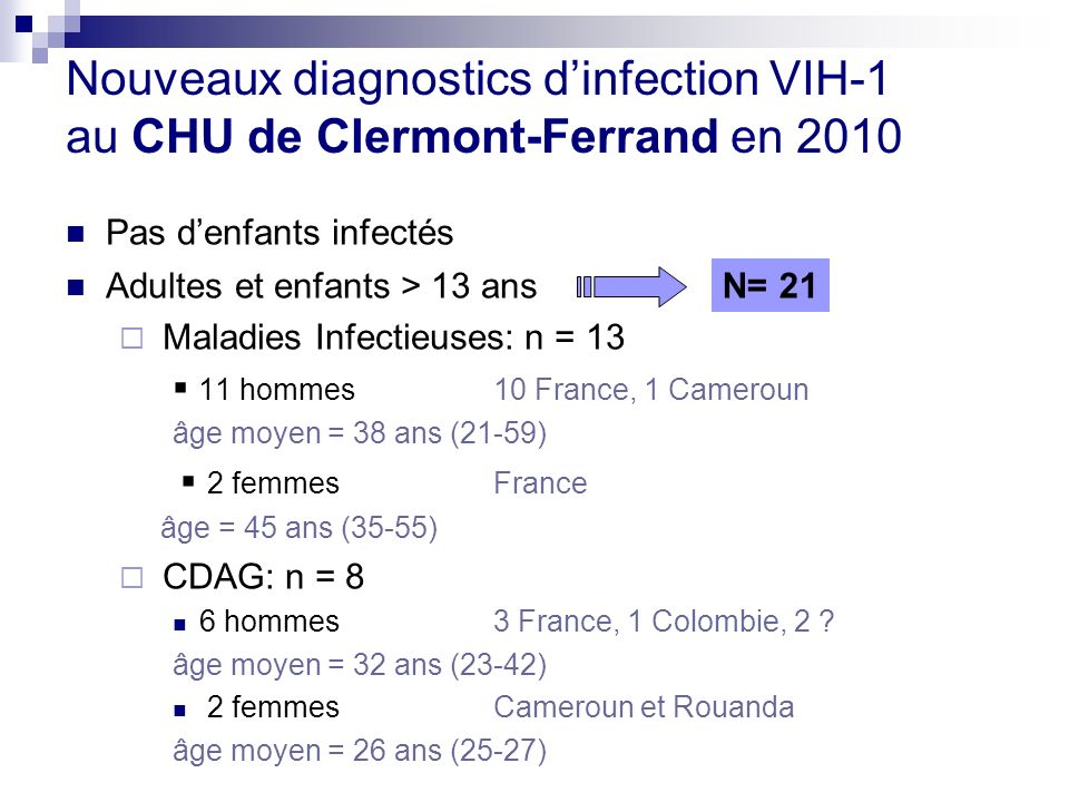 Nouveaux diagnostics d'infection VIH-1 au CHU de Clermont-Ferrand en 2010