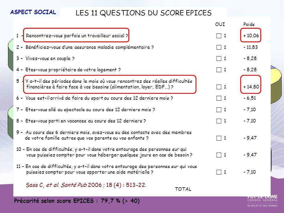 LES 11 QUESTIONS DU SCORE EPICES