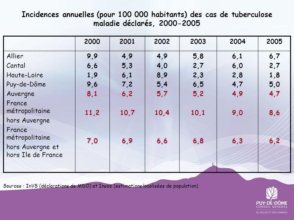Incidences annuelles (pour 100 000 habitants) des cas de tuberculose maladie déclarés, 2000-2005