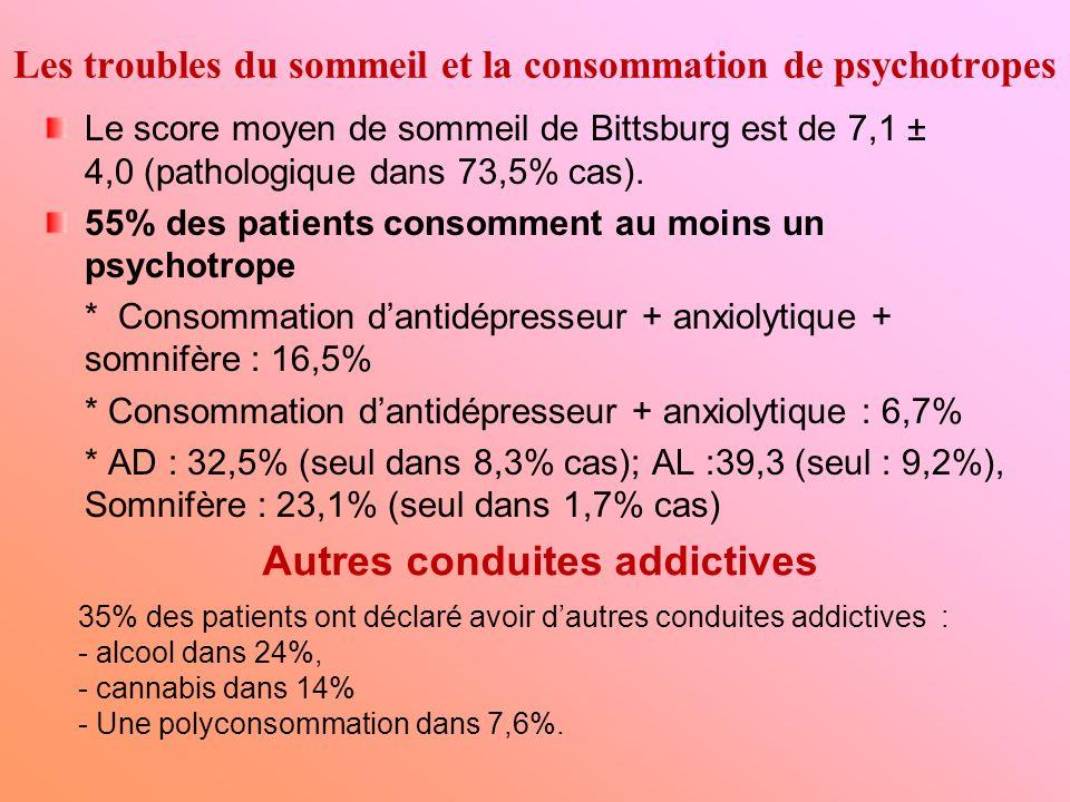 Les troubles du sommeil et la consommation de psychotropes