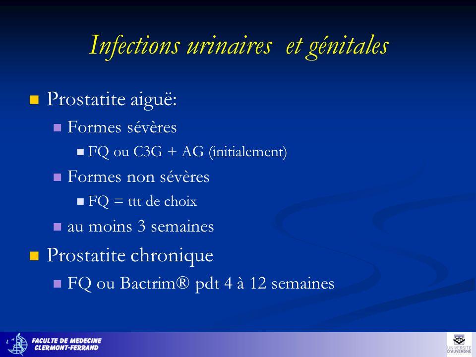Infections urinaires et génitales