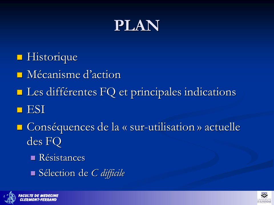 PLAN Historique Mécanisme d'action