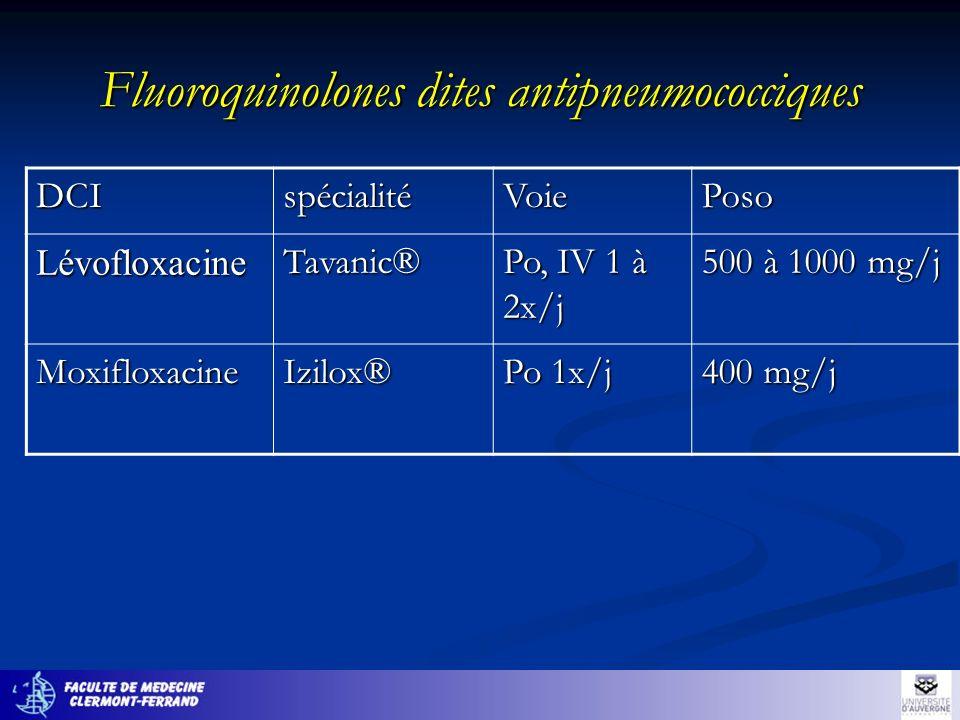 Fluoroquinolones dites antipneumococciques