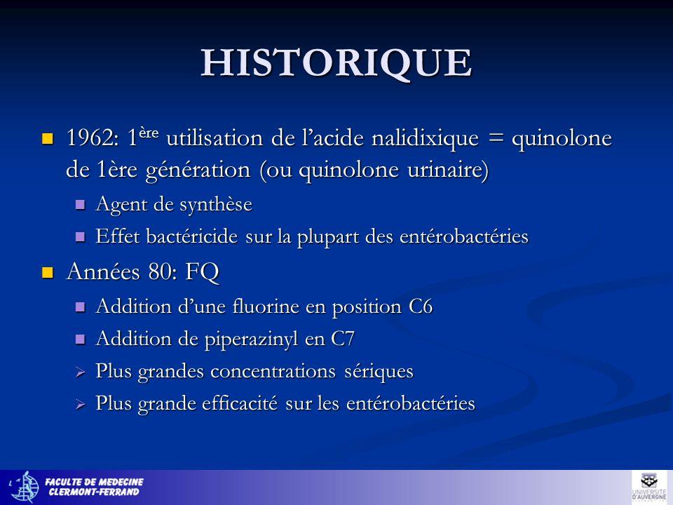 HISTORIQUE 1962: 1ère utilisation de l'acide nalidixique = quinolone de 1ère génération (ou quinolone urinaire)