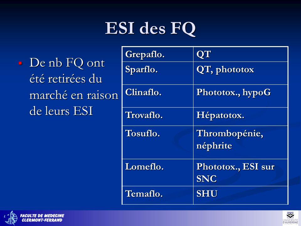 ESI des FQ De nb FQ ont été retirées du marché en raison de leurs ESI