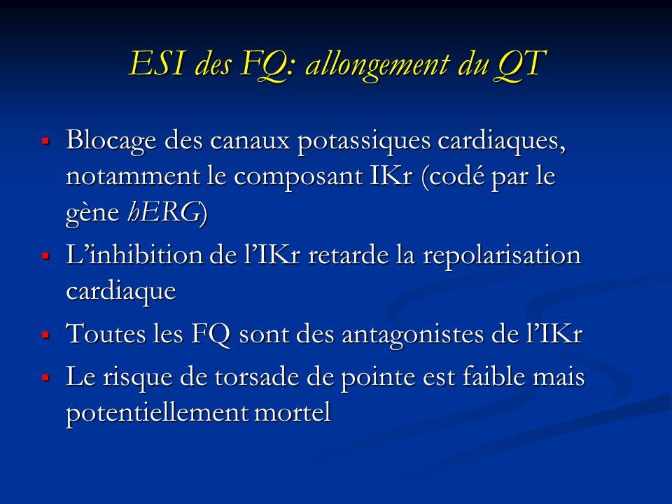 ESI des FQ: allongement du QT