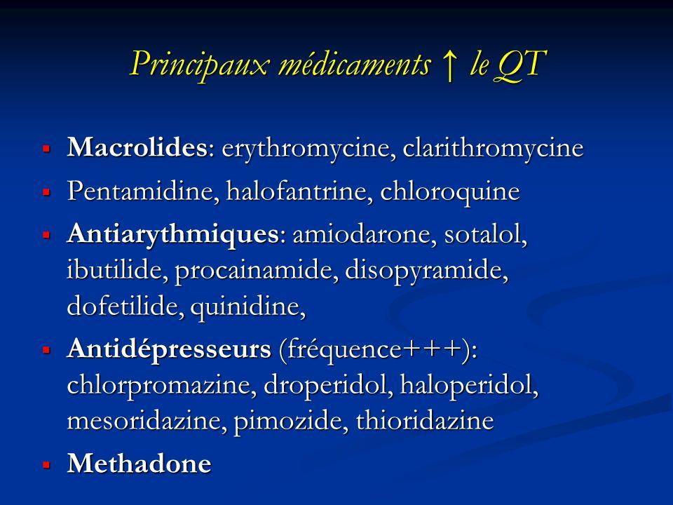 Principaux médicaments ↑ le QT