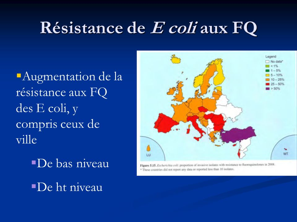 Résistance de E coli aux FQ