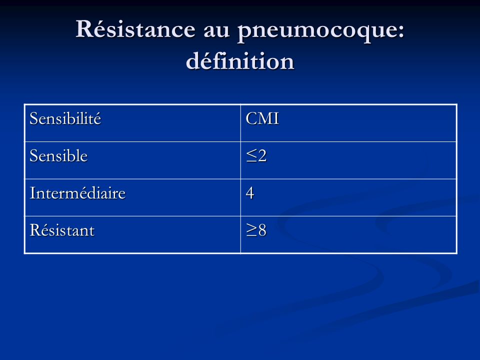 Résistance au pneumocoque: définition