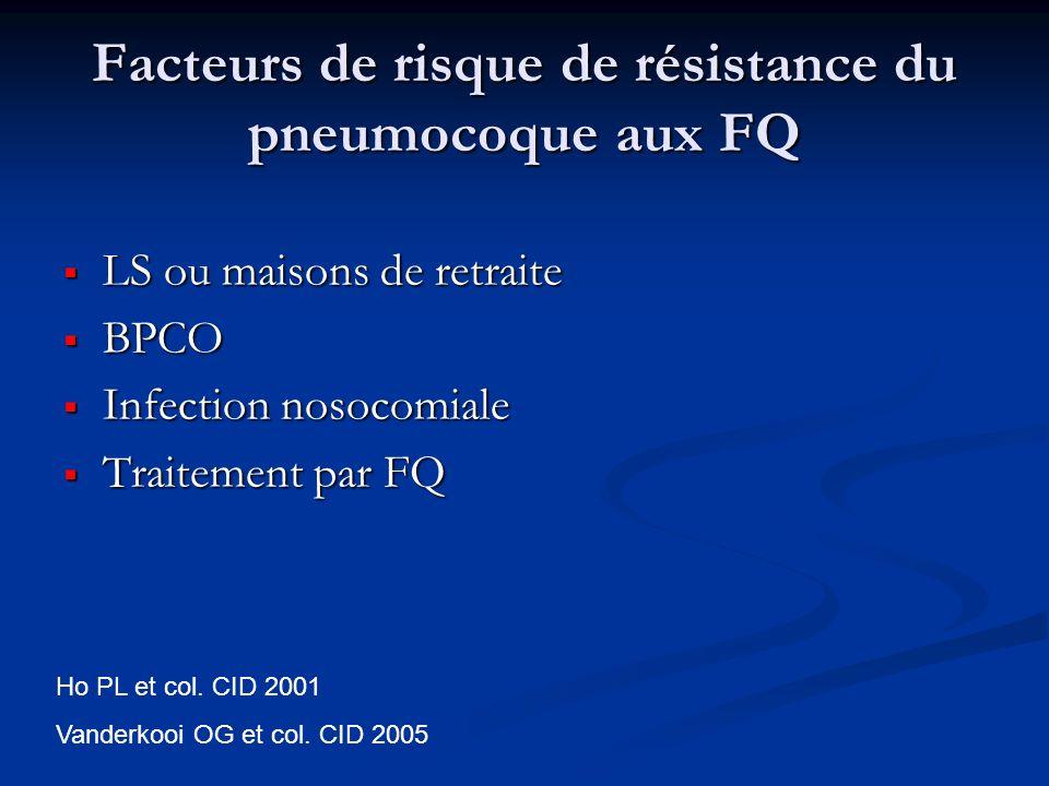 Facteurs de risque de résistance du pneumocoque aux FQ