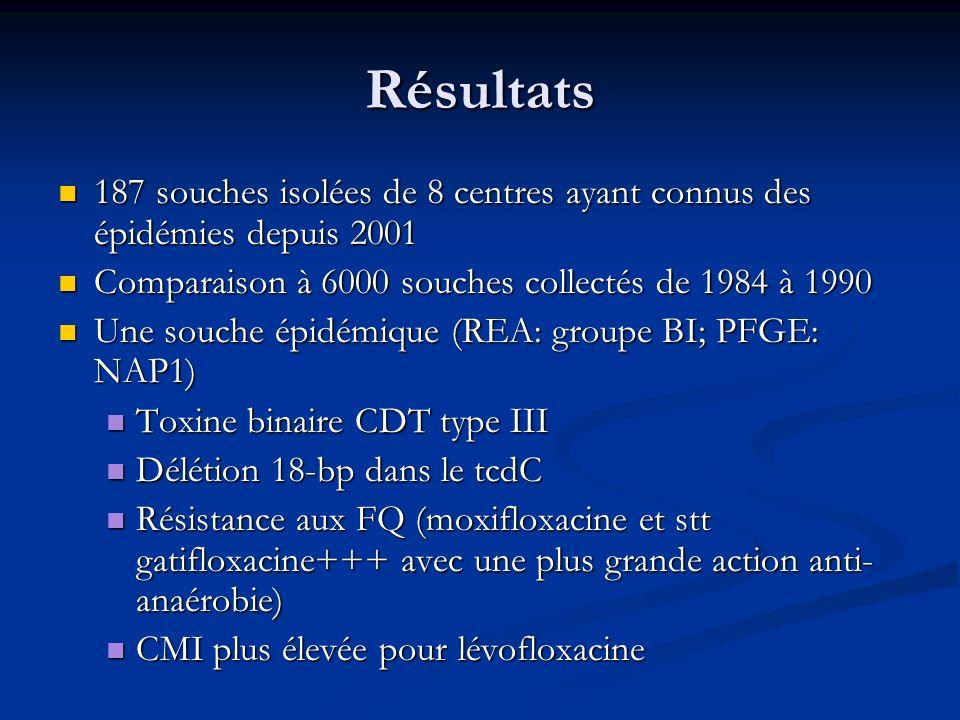 Résultats 187 souches isolées de 8 centres ayant connus des épidémies depuis 2001. Comparaison à 6000 souches collectés de 1984 à 1990.