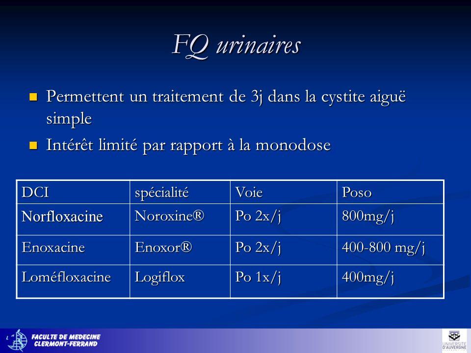 FQ urinaires Permettent un traitement de 3j dans la cystite aiguë simple. Intérêt limité par rapport à la monodose.