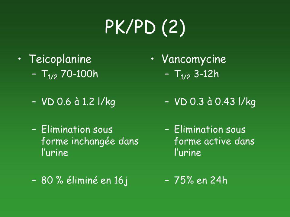 PK/PD (2) Teicoplanine Vancomycine T1/2 70-100h VD 0.6 à 1.2 l/kg