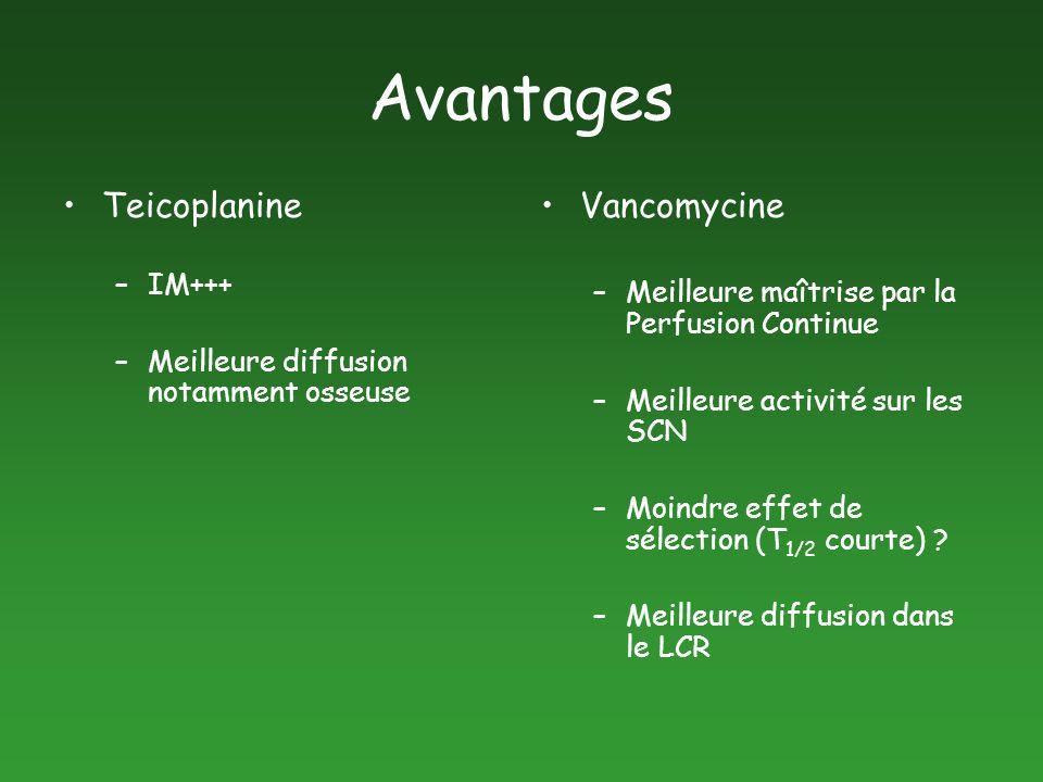 Avantages Teicoplanine Vancomycine IM+++